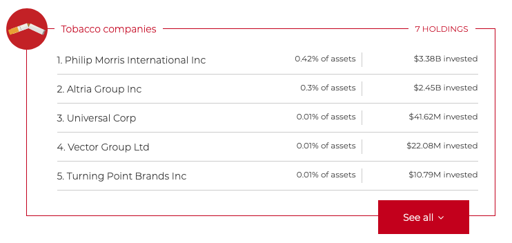 If a fund has investments in tobacco, you'll see a list like this